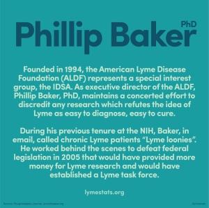 100_PhillipBaker